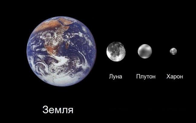 Земля-Луна-Плутон