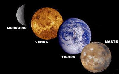 все планеты земной группы