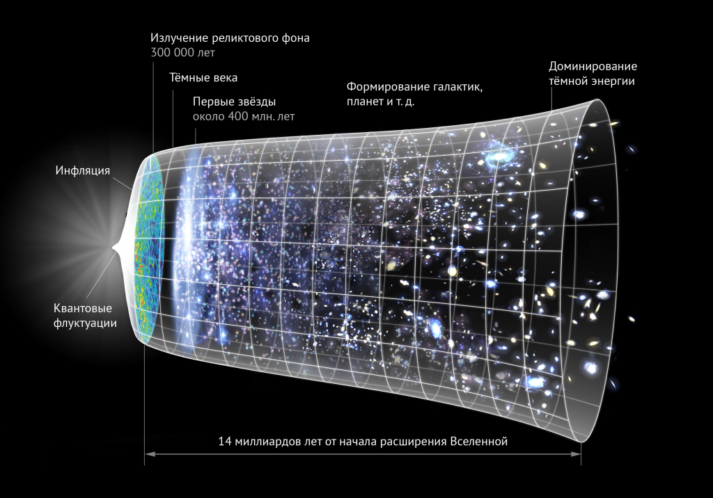 вселенная фото
